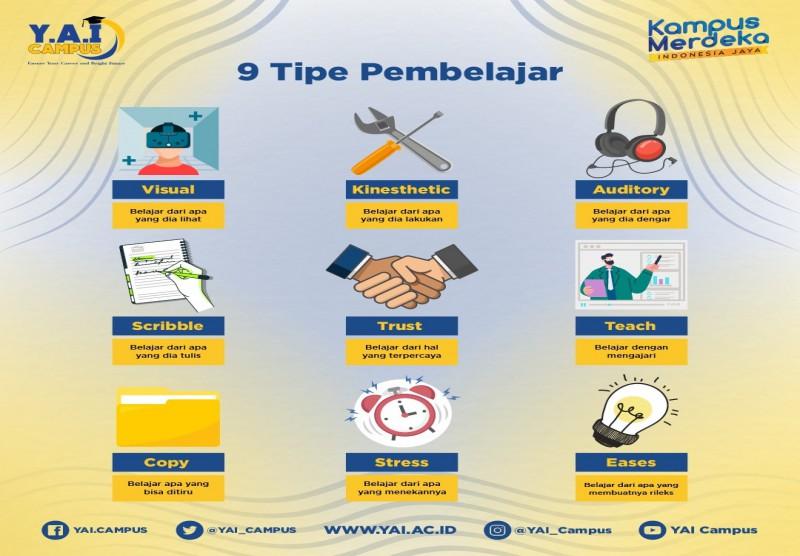 9 Tipe Pembelajaran